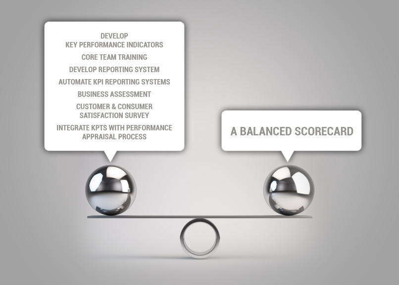 Use Key Performance Indicators to create a Balanced Scorecard